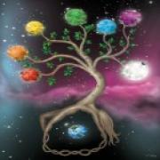 Getuigenissen van spiritueel medium Sim